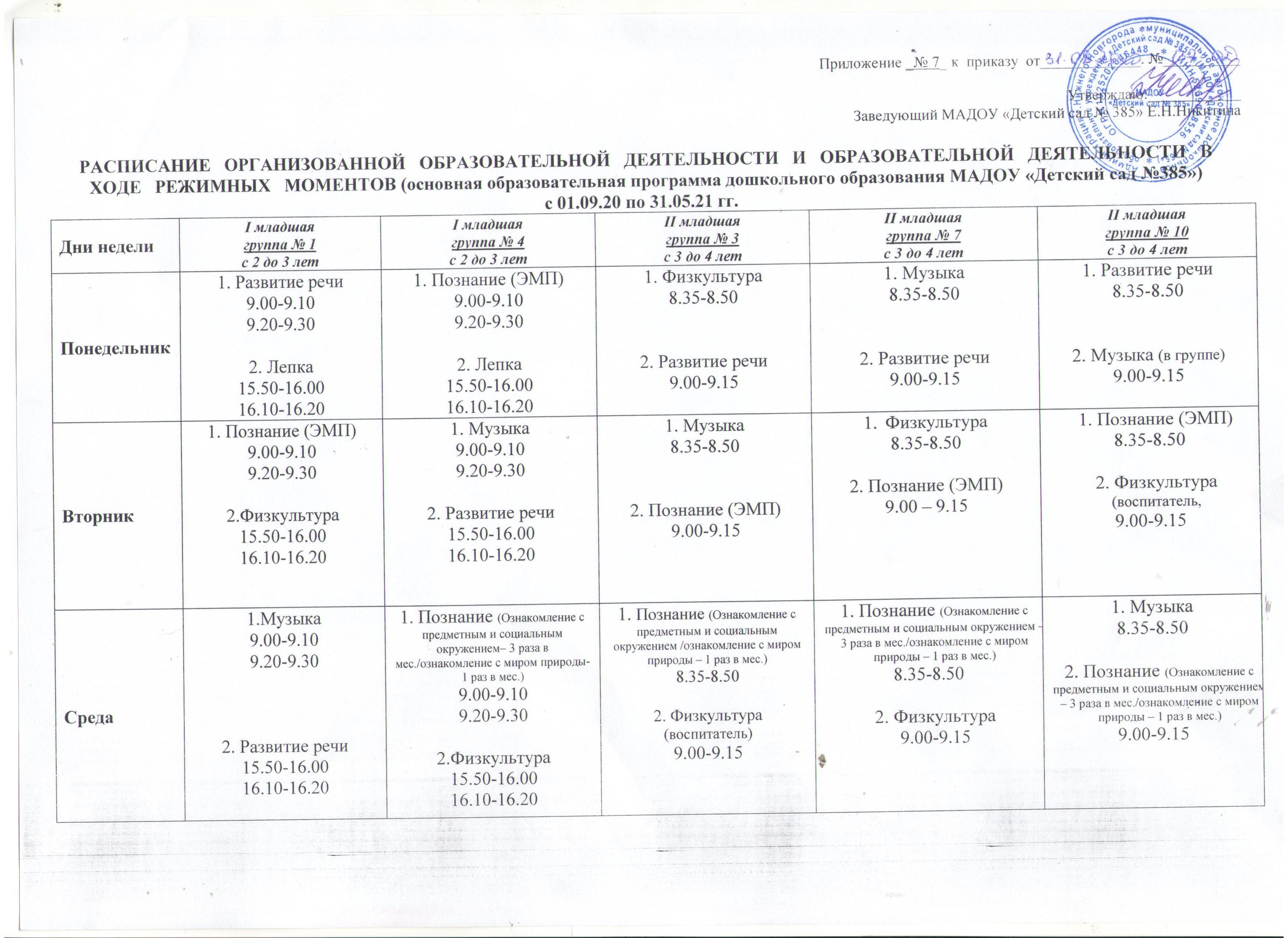 распис мл.гр